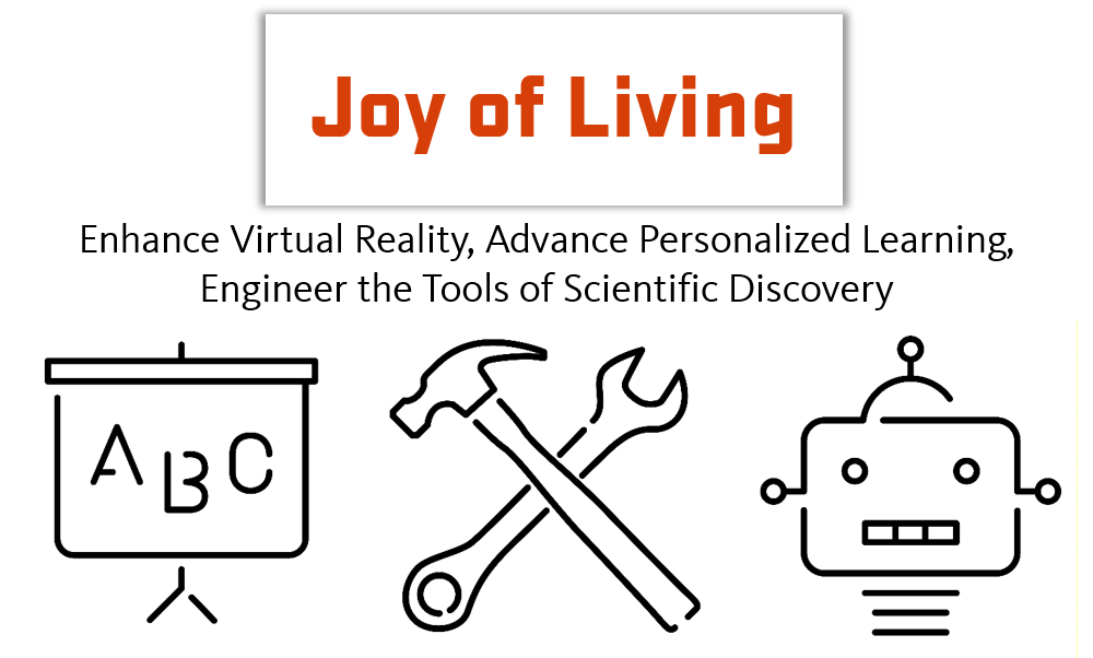 Joy of Living Challenges